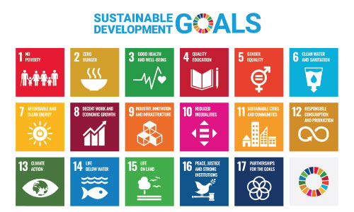 United Nations sustainable development goals for social impact investment fund